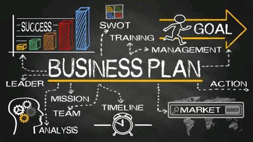 перевод бизнес плана